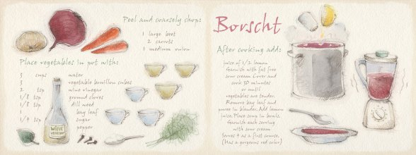 Illustration of making Borscht