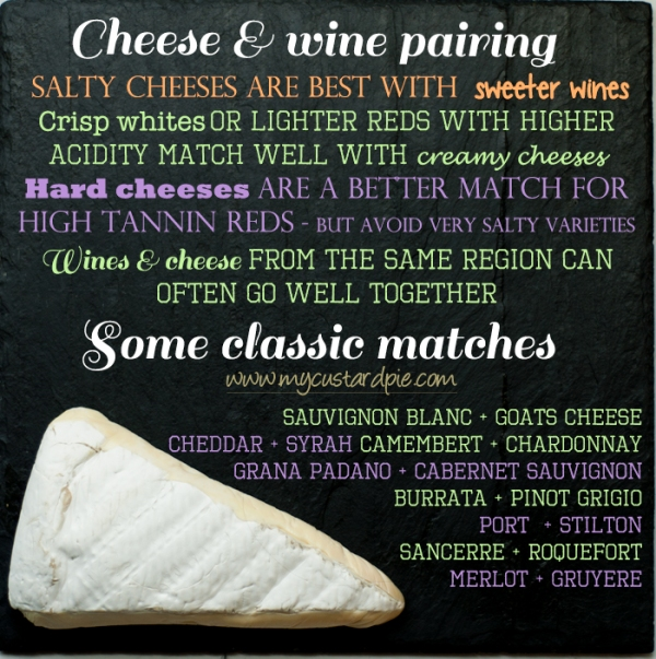 Cheese and wine pairing infographic