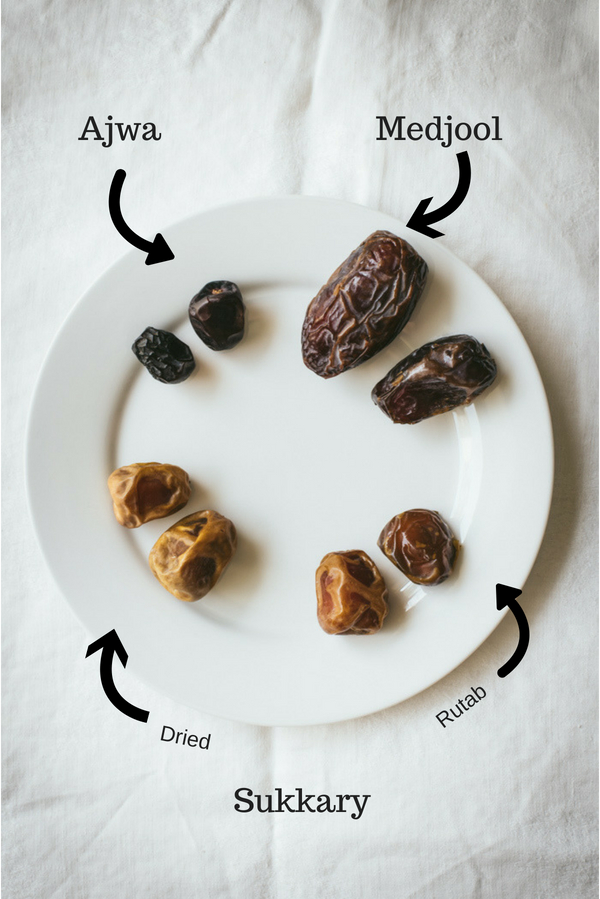 dates on a plate with their names